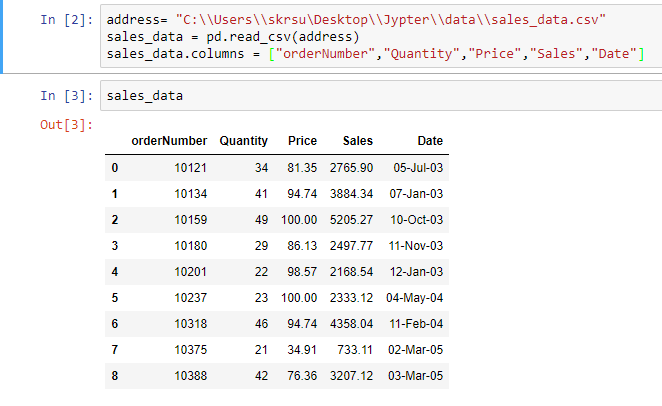 pandas read the dataset