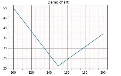 linewidth in grid function