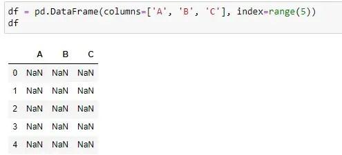 An Empty Dataframe
