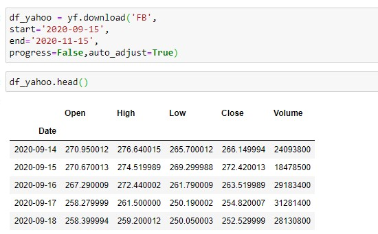 Downloading Stock Data without Adjusted Close Price