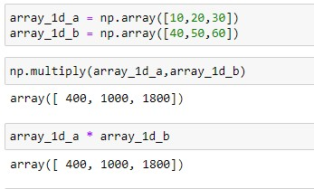 Element wise array multiplication of 1D Array