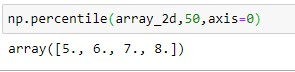 Numpy percentile of a Two Dimensional Array using axis =0