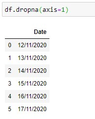 Remove all columns that have at least single NaN value