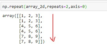 Repeation of 2 D Numpy Array with axis =0 (ROW-WISE)