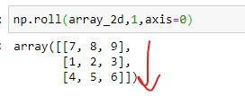 Applying roll() with axis =0 on 2D Array