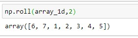 Numpy roll on 1D array with shift =2