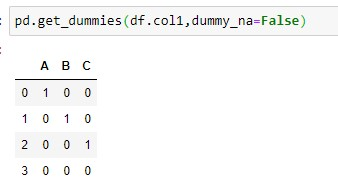 get_dummies() implementation of Dataframe with dummy_na= False