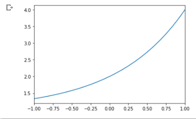 matplotlib plot autoscale