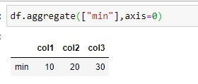 Aggregate over columns on min