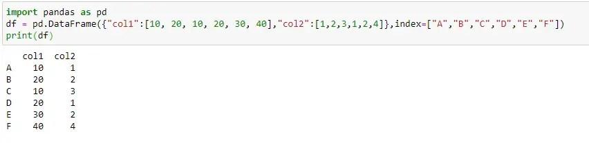 Sample dataframe for value_counts method