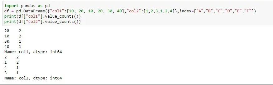 Using Value_counts on dataframe