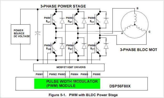 Wiring Diagram For Baldor 3 Phase Motor - Best Wiring Diagram 2017