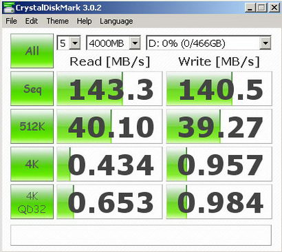 CrystalMark-test-4000MB_Hitachi-500GB
