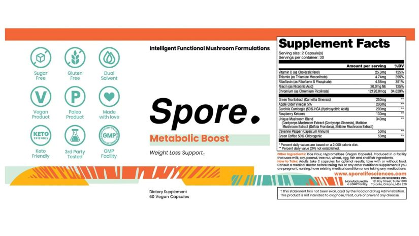 Spore Metabolic Boost Dosage