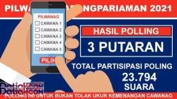 Hasil Polling Pilwanag Padangpariaman 3 Putaran