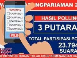 Hasil Polling Pilwanag Padangpariaman Bagian 2