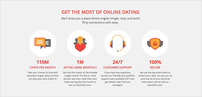 Quickflirt Review Dating App - dating-apps.com