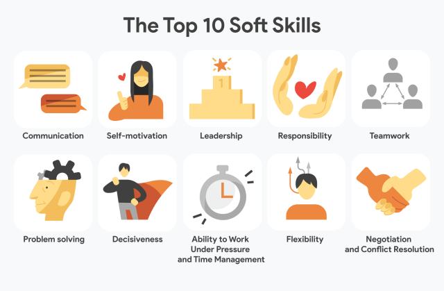 soft-skills-in-the-workplace