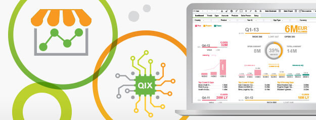 QlikView 12 release