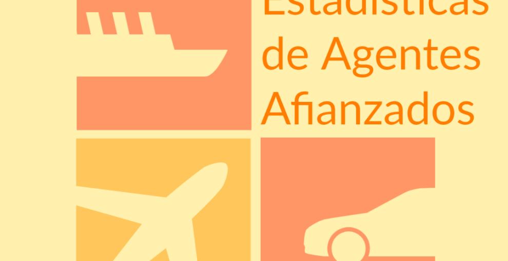 Estadística de Agentes Afianzados por producto de exportación y país de destino