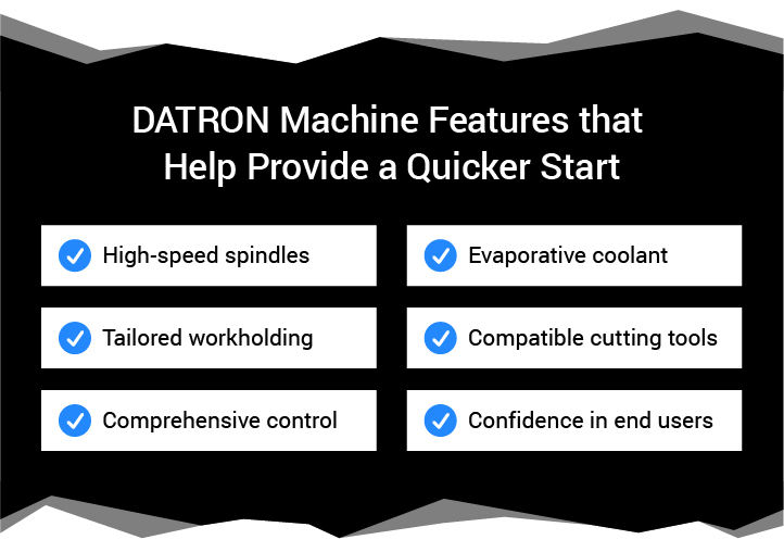 DATRON Machine Features that Help Provide a Quicker Start