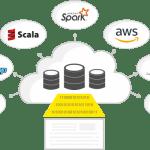 Datup Plataforma BigData como Servicio