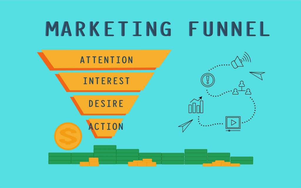 Get The Most Out Of Your Lead Magnet - Sales Funnel
