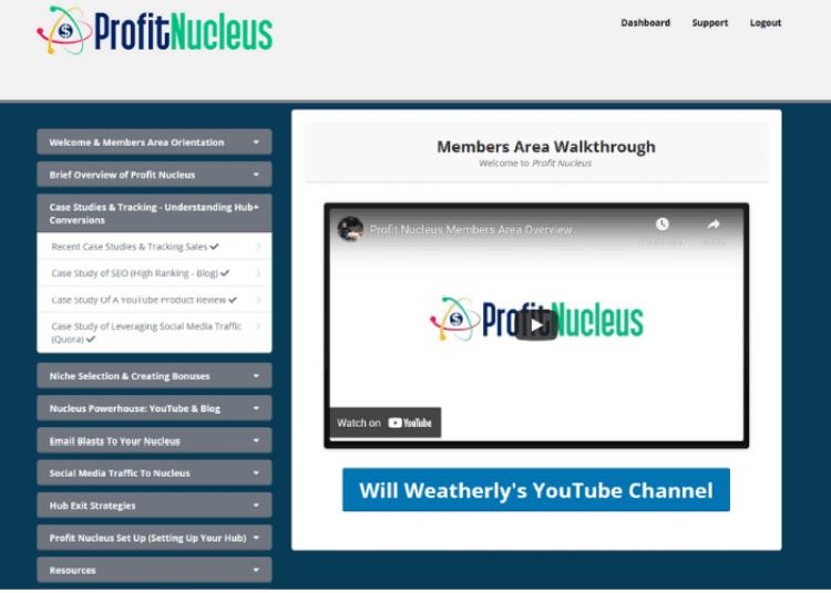 Profit Nucleus Review - Members Area