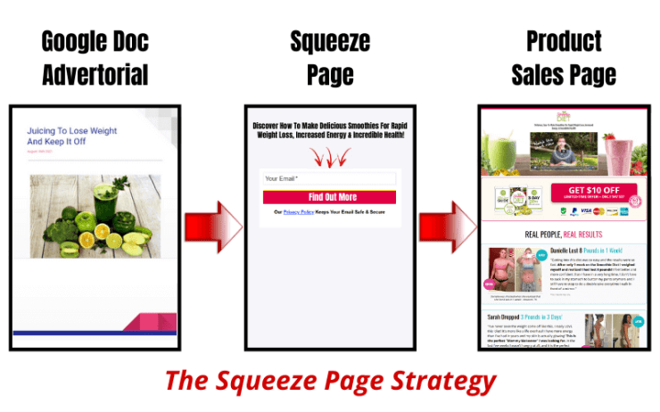 Make Money On Clickbank - Squeeze Page Strategy
