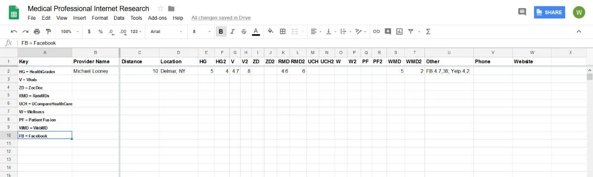 Image of Medical Professionals Research Spreadsheet