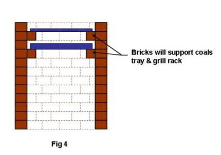 Set brick height for coals tray and grill rack