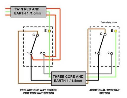 2 Way Light Switch Wiring Instructions Wiring Diagram – 2 Way Switching Wiring Diagram
