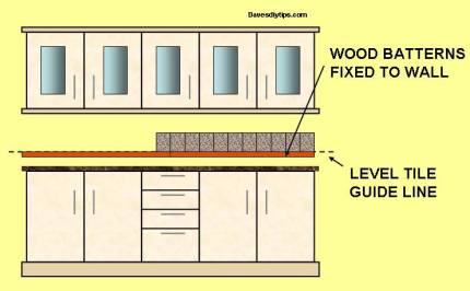 Timber batten fixed level with  guide line