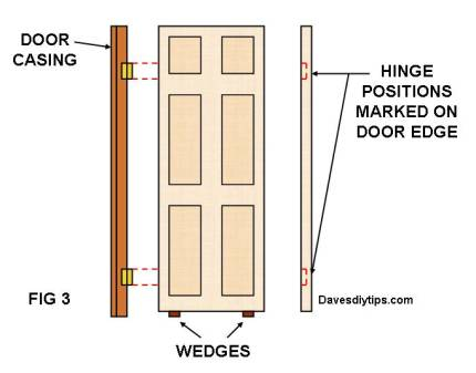 Hinge positions marked on door edge