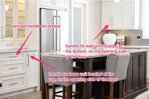 How To Fit Handles And Knobs To Kitchen Cabinets Dave S