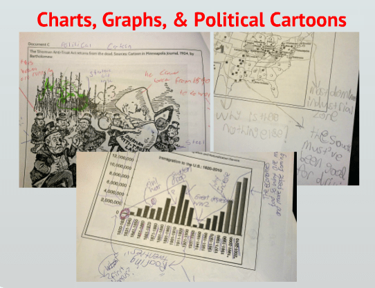 close-reading-ccss-charts-graphs-political-cartoons