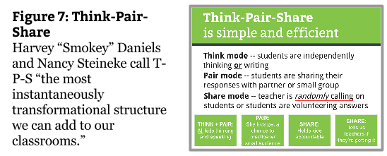 Think pair share template choice image template design ideas for Sdaie lesson plan template
