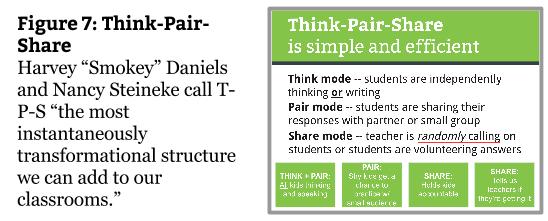 sdaie lesson plan template - think pair share template choice image template design ideas