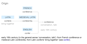 conference etymology