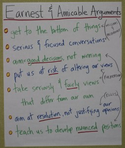 Fig 4-1 Earnest Amicable Argument