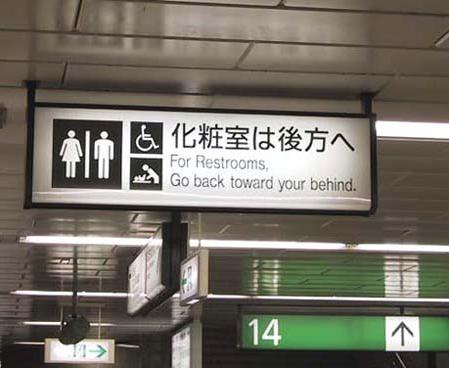 Go back towards your behind