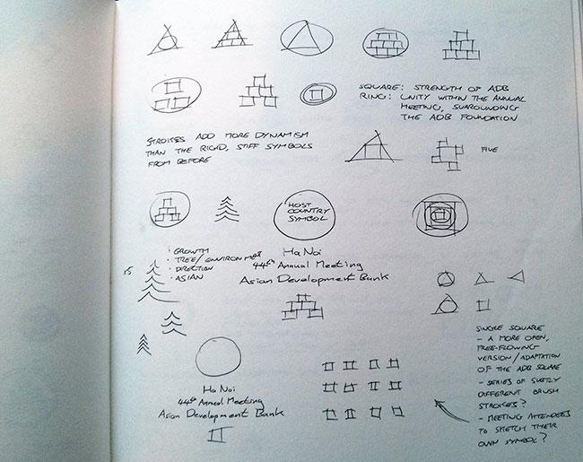 ADB logo sketches