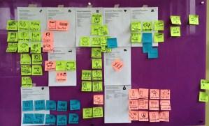 Business Model Canvas voor de maakplek
