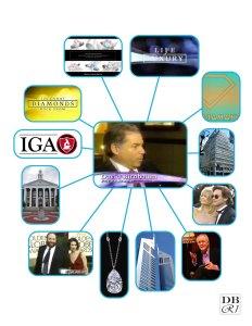 David Birnbaum Business Private Jeweler