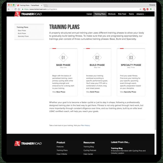 TrainerRoad Triathlon Training Plans