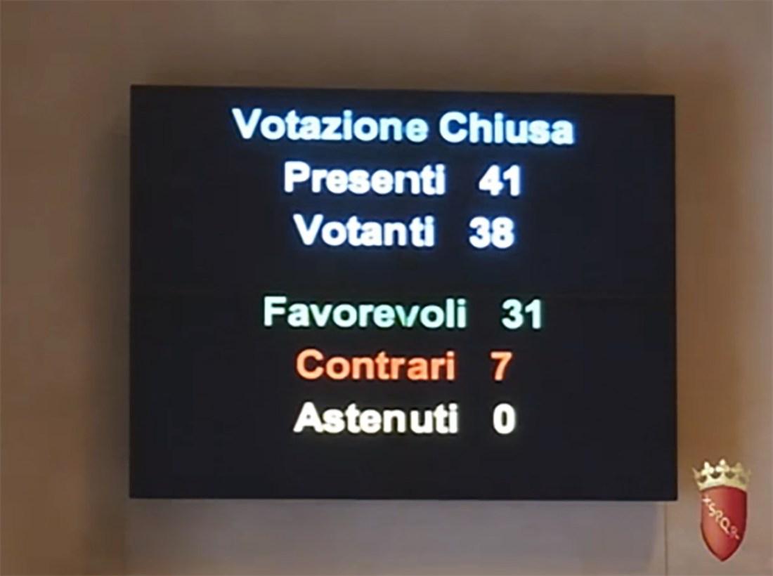 Tabellone Assemblea capitolina su voto di oggi circa concessioni ambulanti.