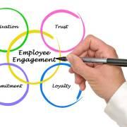 engaging_employees