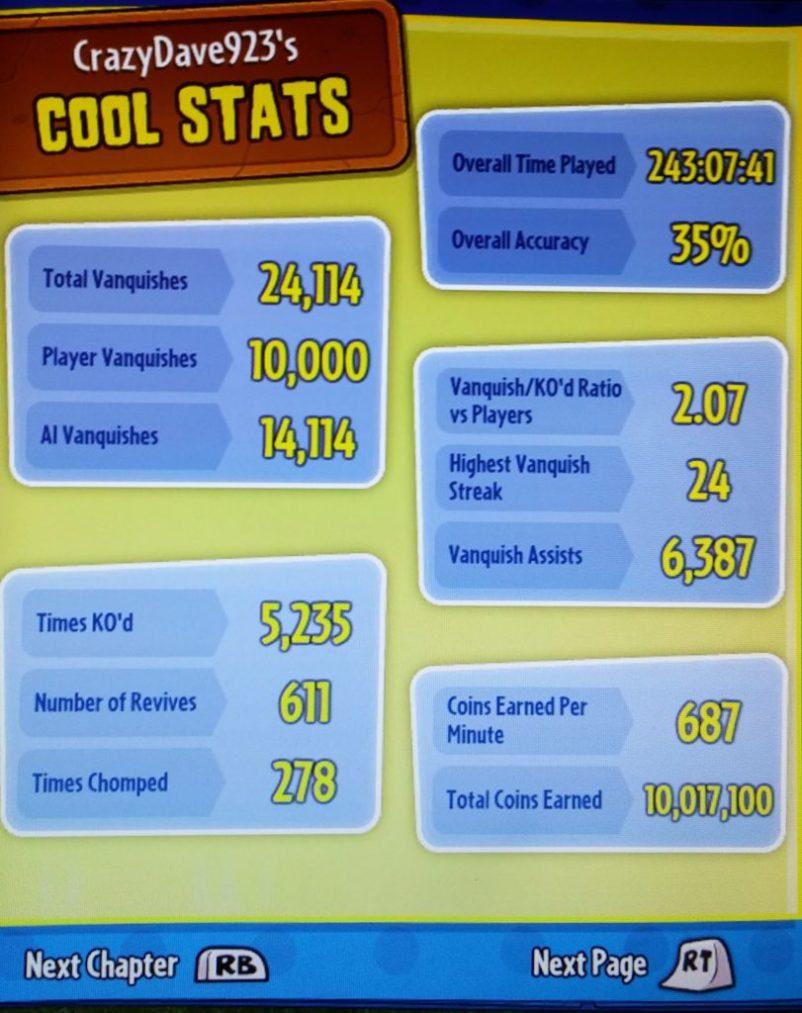 PVZ GW 10,000 Player Vanquishes