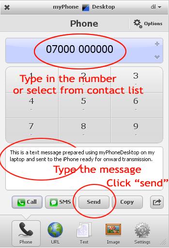 Steps in preparing a message in myPhoneDesktop