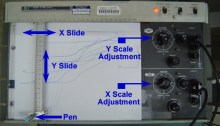 HP 7035B X-Y Recorder